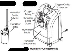 طرز کار دستگاه اکسیژن ساز