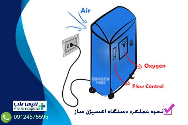 نحوه کار دستگاه اکسیژن ساز