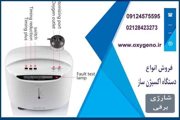 اکسیژن ساز یوول